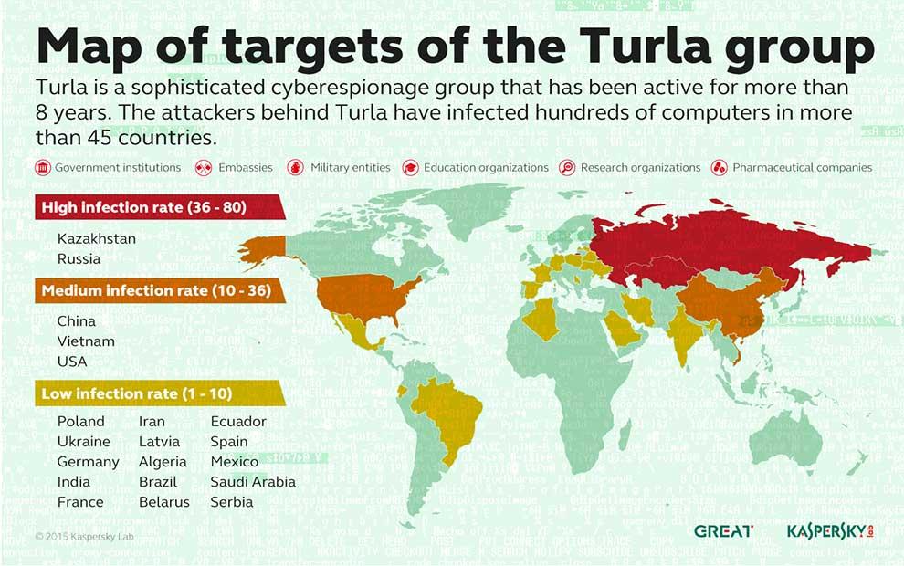 ESET descubre una campaña de ciberespionaje que consiguió robar documentos confidenciales
